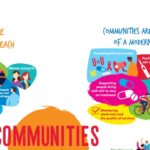 UNAIDS' New Community-Led Approach